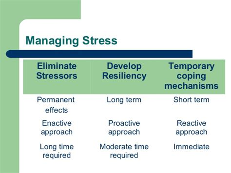 themes of conflict in macbeth time and stress management skills