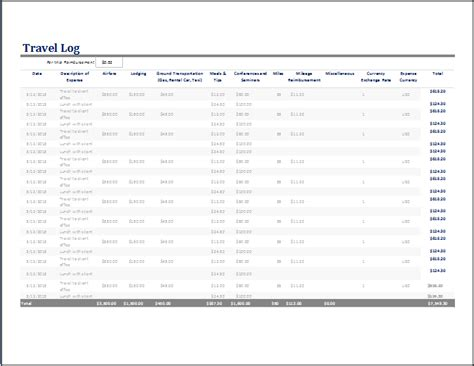 ms excel travel log template word document templates