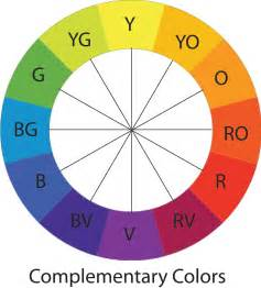 the complementary color of blue is digeny design basics color theory