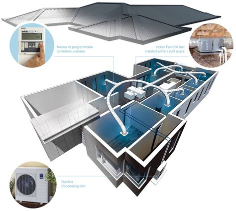 comfort solutions heating and cooling residential just splitz air