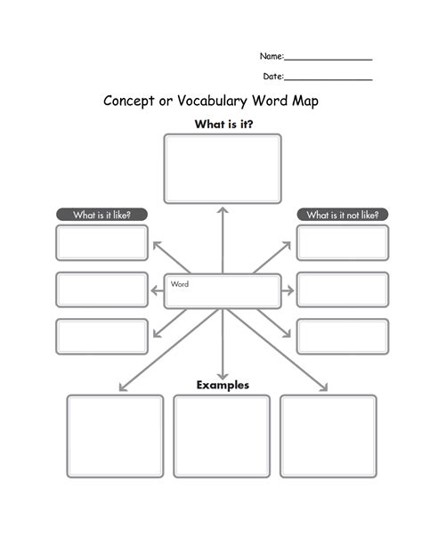 Mind Map Template For Word Concept Or Vocabulary Word Concept Map Template