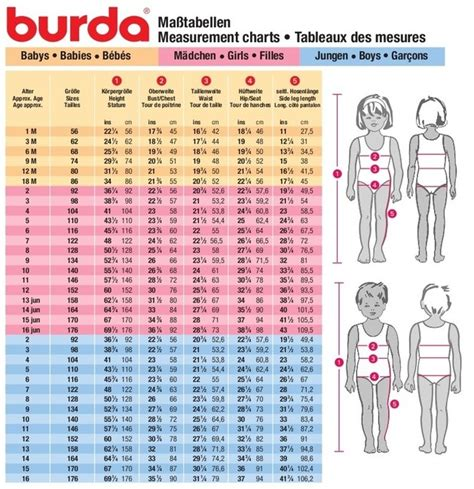 fashion doll size chart 1000 images about mensurations on shoe size