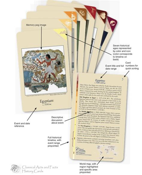 cards history 17 best images about homeschool history on