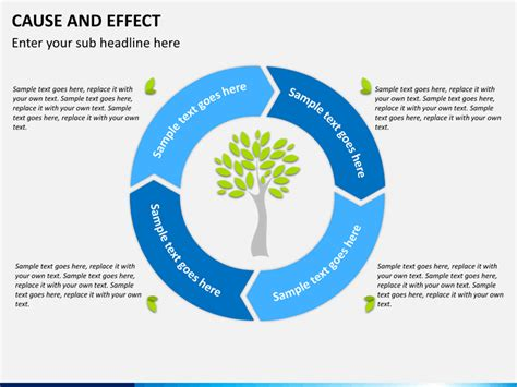 Cause And Effect Diagram Powerpoint Template Sketchbubble Cause And Effect Diagram Template Powerpoint