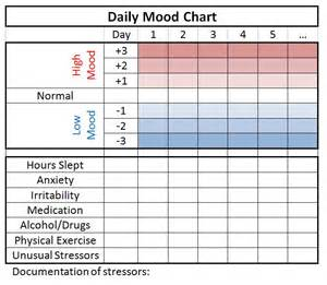 mood log template daily mood chart exle counseling printables