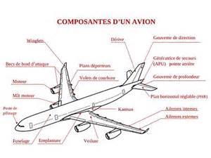 configuration g 233 n 233 rale d un avion wikip 233 dia