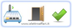 test delle porte test per verificare se una porta router 195 168 aperta