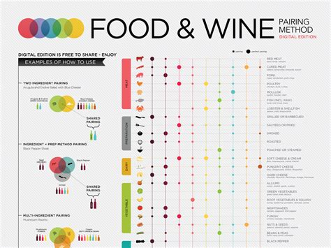 wine pairing the basic knowledge needed to feel confident pairing food and wine books tips to pass the sommelier certification wine folly