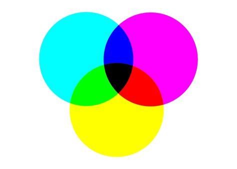 color o modo de color cmyk y rgb para imprenta soloimprenta es