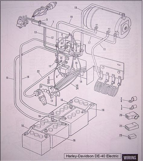 harley davidson electric golf cart wiring diagram harley