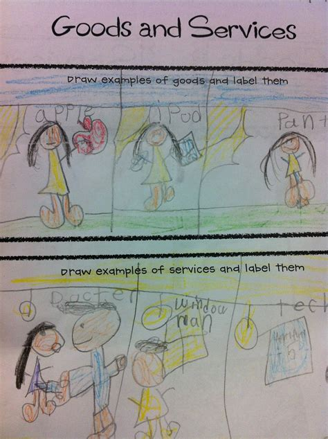 Goods And Services Worksheets by The Adventures Of A K 1 Needs Wants Goods And