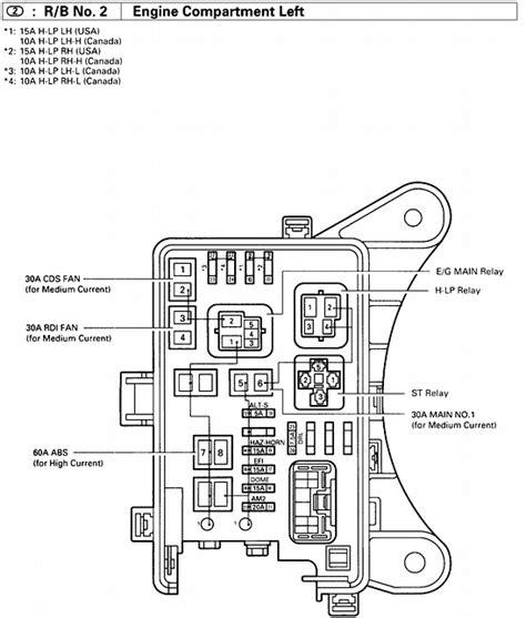 rav4 power window wiring diagram wiring diagrams schematics