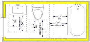 Bathroom Design Code Havens South Designs Appreciates The Code
