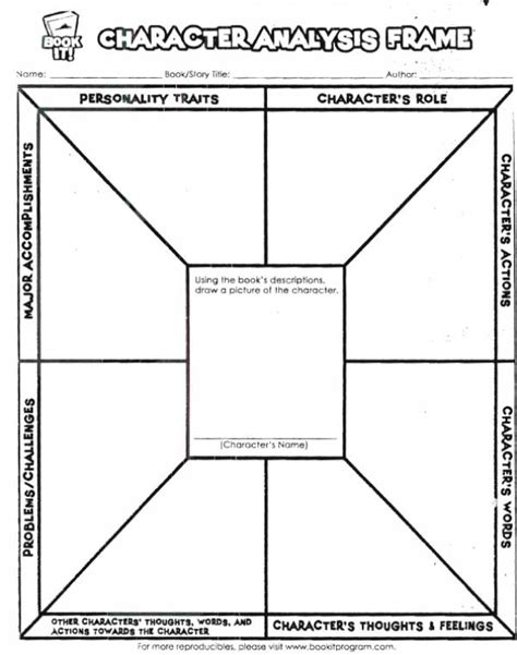 Character Analysis Worksheet Lovetoteach Org Character Analysis Template High School