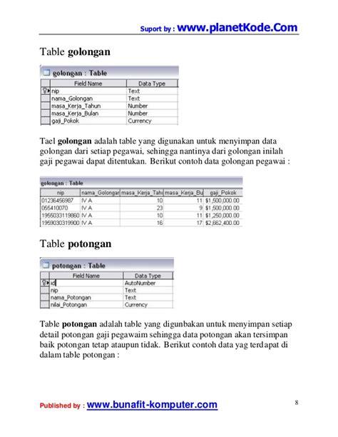 desain database sistem informasi contoh erd lengkap bro gol 111