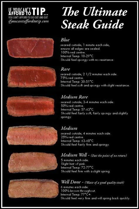 1000 ideas about medium rare steak on pinterest cooking