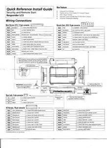 viper 5204 wiring diagram viper get free image about wiring diagram