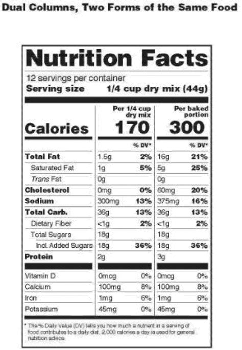 blank nutrition facts template best and various templates