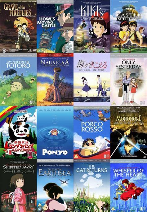 studio ghibli film online poll top 5 studio ghibli movies ghibli