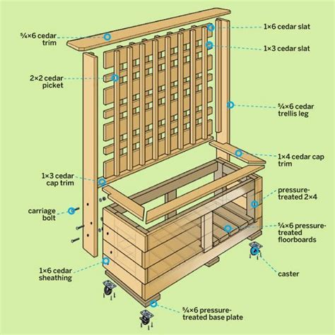 Plans For Building Wooden Planter Boxes by Best 25 Planter Box Plans Ideas On Diy