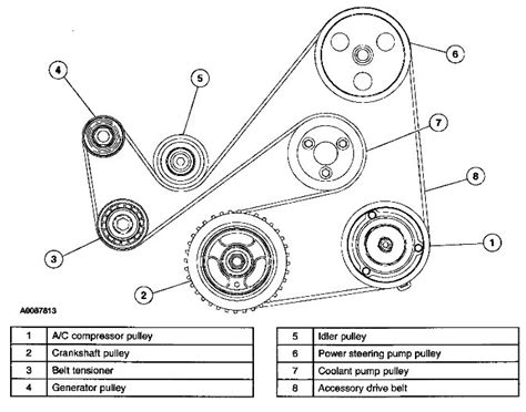 2008 mazda 3 timing belt replacement schematic for 2005 mazda tribute belt replacement