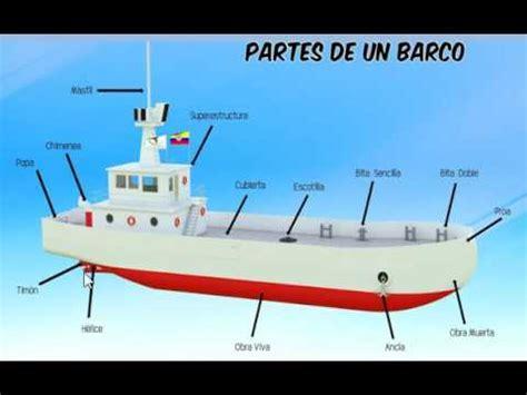 partes de un barco youtube - Un Barco Y Sus Partes