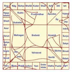vasthu for home baps shri swaminarayan mandir london