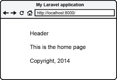 view layout not found laravel laravel my first framework chapter 4 views maks