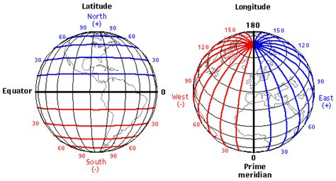 Search Address By Latitude And Longitude Latitude D 233 Finition C Est Quoi