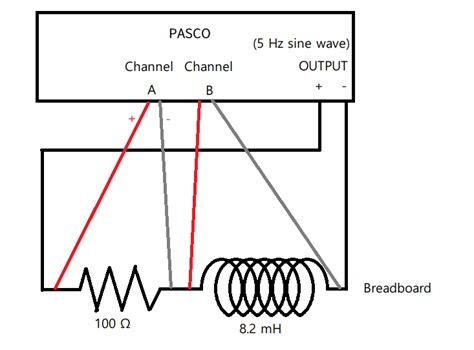 capacitors and inductors experiment difference between resistor inductor and capacitor 28 images phase angle and power factor