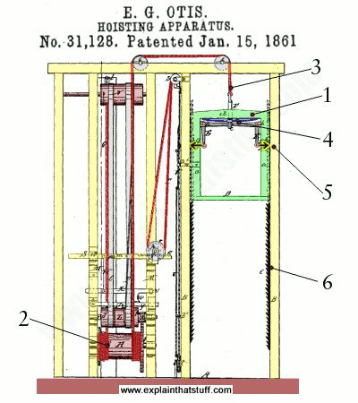 suspension origami 1861 original patent diagram showing how the safety brake of an
