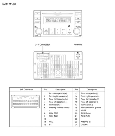 kia sedona audio wiring diagram kia just another wiring site