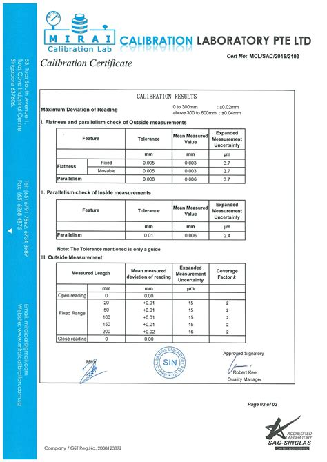 calibration report template index of images