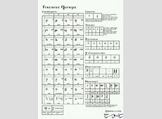 1000+ images about In the language of the Elves on ... Elven Numbers