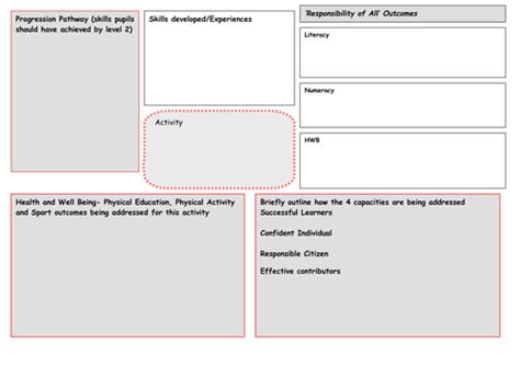 lesson plan template scotland cfe termly maths planner by mandyjayne23 teaching