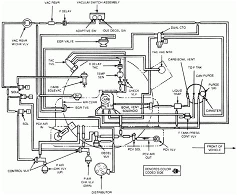 trailer house plumbing diagrams wiring diagrams repair