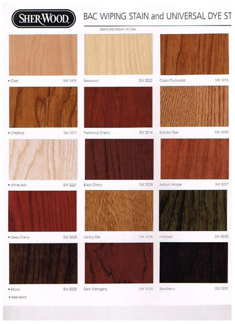 sherwin williams wood stain colors chart images