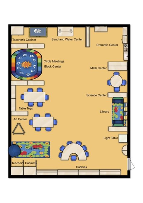 ecers classroom floor plan ecers classroom floor plan gurus floor