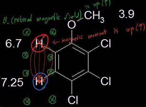 Nmr Tutorial Questions | organic chemistry basics of nmr spin spin splitting