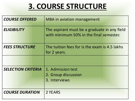 Mba Airline And Airport Management Course Fees by Marketing Management Ppt