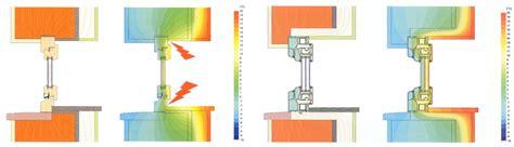 isolazione interna il corretto posizionamento della finestra nel foro muro