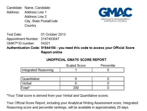 What Test Do You Take For Mba School by How Does It Take To Get Gmat Scores Prepscholar Gmat