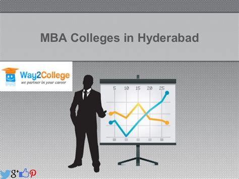 Top Mba Institutes In Hyderabad by Mba Colleges In Hyderabad Way2college