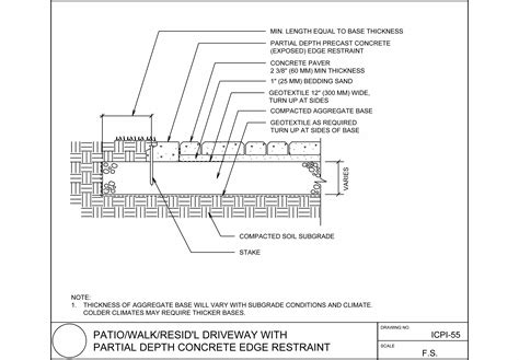 floor slab section building guidelines drawings section b concrete