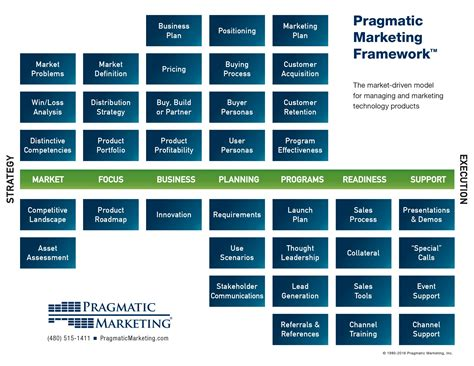 Framework Template by Framework