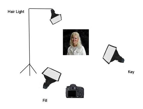 three point lighting setup basic three point studio lighting proud photography