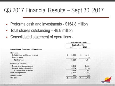 section 4b income tax act chemocentryx 2017 q3 results earnings call slides