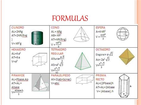 figuras geometricas del espacio conociendo la geometria del espacio