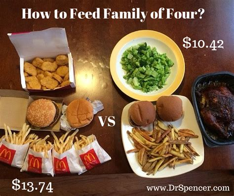 cheap food healthy food is cheaper than mcdonald s dr spencer nadolsky