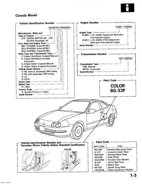 free download parts manuals 1993 acura integra instrument cluster honda del sol service manual 1992 1993 1994 1995 1996 1997 1998 download repairmanualspro